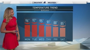 Expect warm temperatures during the final days of August. Crystal Egger has the forecast for Monday Aug. 29, 2016.