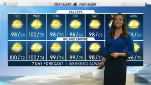 <p>You're going to feel the humidity today. Shanna Mendiola has the forecast for Tuesday July 23, 2019.</p>