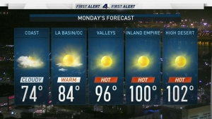 <p>Heat advisories will be in effect Monday throughout Southern California. Shanna Mendiola has the forecast for Monday June 26, 2017.&nbsp;</p>