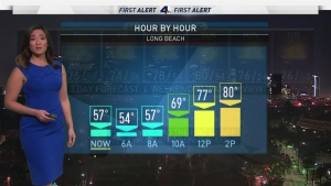 <p>Moderate winds will push daytime temperatures up to the 90s in some areas. Shanna Mendiola has your First Alert Forecast on Wednesday, March 29, 2017.</p>