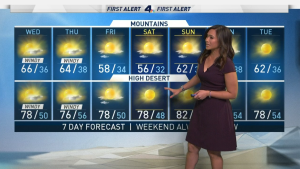 <p>Wind advisories were issued in some parts of the region. Shanna Mendiola has your First Alert Forecast on Wednesday, April 26, 2017.</p>