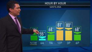 <p>Lighter winds are in the forecast Monday although the gusts will be dry and warm. Anthony Yanez has your First Alert forecast for Sunday, Dec. 10, 2017.</p>