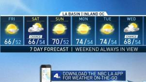 <p>Mid 60 degrees temperatures for Friday.  Anthony Yanez has your First Alert forecast for Thursday, March. 21, 2019.</p>