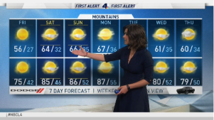 <p>The rain and winds have moved out, and temperatures will be warming up to just about average for Friday.  Belen De Leon has your First Alert Weather forecast on the NBC4 News at 4 p.m. on April 19, 2018.</p>