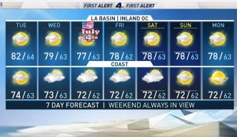 First Alert Forecast: Sunny, Warm