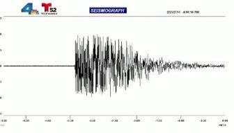 Preliminary 4.8-Magnitude Quake Rattles Wasco Area