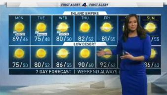 AM Forecast: Temperatures Are Going Up