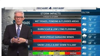PM Forecast: Significant Storm Late Week