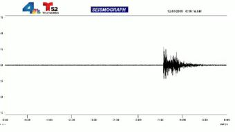 Preliminary 3.0-Magnitude Earthquake Jolts Big Bear Area