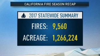 2017 Wildfire Recap: A Year of Fire Records