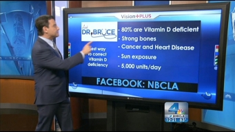 High Cholesterol, Vitamin D Deficient, Mammograms