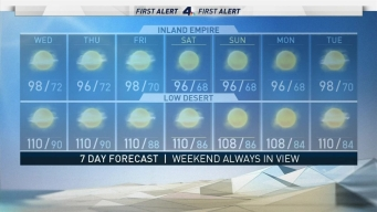 AM Forecast: Hot Start to August