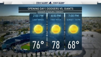 AM Forecast: Beautiful Weather for Opening Day
