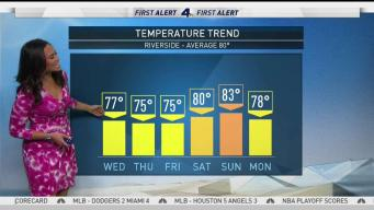 AM Forecast: Below Average Temps Pleasant Morning