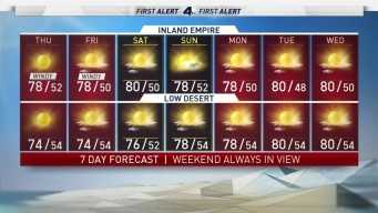 AM Forecast: Purple Winds Hit SoCal For First Time
