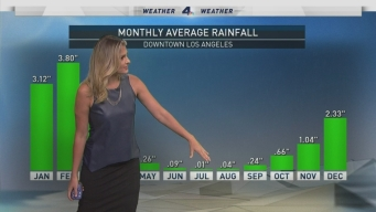 AM Forecast: Comfortable August Temps