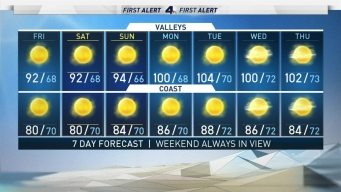 AM Forecast: Still Hot, But Not as Humid