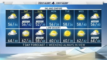 AM Forecast: Look for More Rain This Afternoon