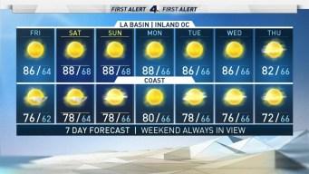 First Alert Forecast: Sunny, Hot