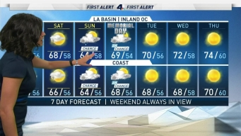 AM Forecast: Warmer Weather Arrives Today