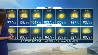 AM Forecast: Heat Wave Hits SoCal