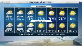 AM Forecast: Humidity on the Rise