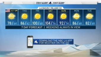 AM Forecast: Fourth of July Forecast