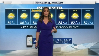 AM Forecast: It's Going to Feel Like Summer