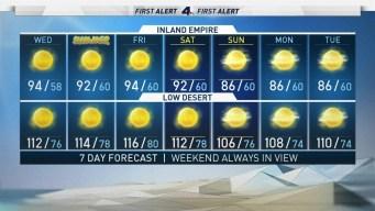 AM Forecast: Temperatures Continue to Rise
