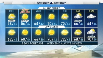AM Forecast: Ending 2018 With a Slide in Temperatures