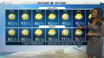 AM Forecast: Temperatures Drop, Humidity on the Rise