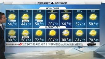 AM Forecast: Onshore Breeze Creates Nice Wind