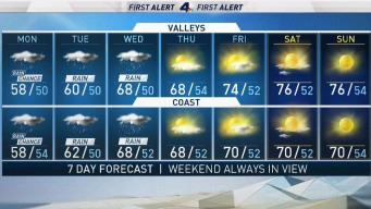 SoCal Dry Stretch Might Come to End