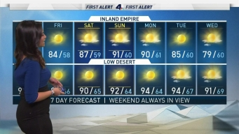 AM Forecast: Red Flag Warning in Effect Through the Weekend