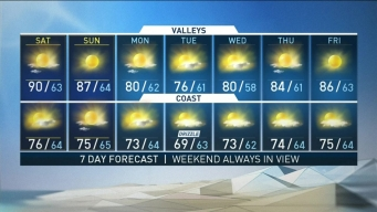 AM Forecast: Slightly Below Normal Temps