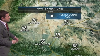 AM Forecast: Sunny Skies and Cooler Temps