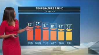 AM Forecast: Temperatures Heating Up