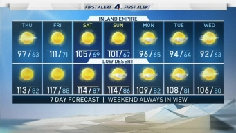 AM Forecast: Early Summer Heat Wave