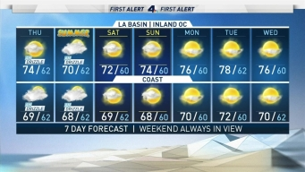 AM Forecast: A Cool Start to This Summer