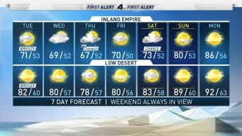 AM Forecast: Cloudy and Windy Afternoon