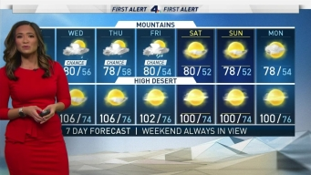 AM Forecast: Warmest Day of the Week