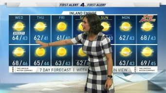 AM Forecast: Mid-Week Cooldown