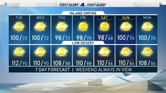 AM Forecast: No Relief From the Heat