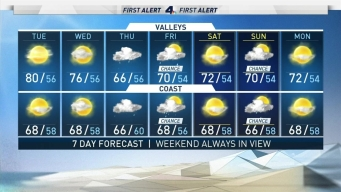 AM Forecast: Temperatures Are Warming Up Again