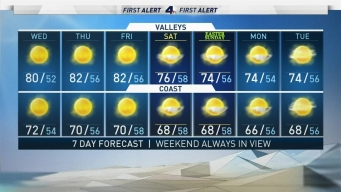 AM Forecast: Warm Easter in Store