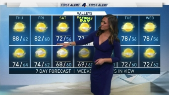 AM Forecast: One More Day Before Cooldown