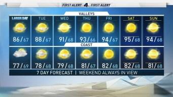 AM Forecast: Below-Normal Temperatures