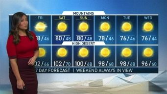 AM Forecast: Warm-Up on the Way