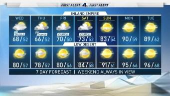 AM Forecast Wednesday April 3