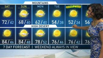 AM Forecast: Summer Weather During Fall